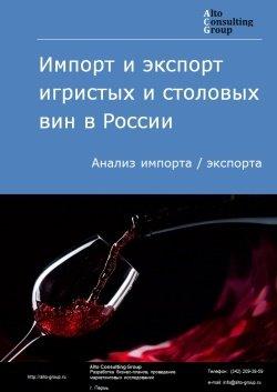 Импорт и экспорт игристых и столовых вин в России в 2018 г.